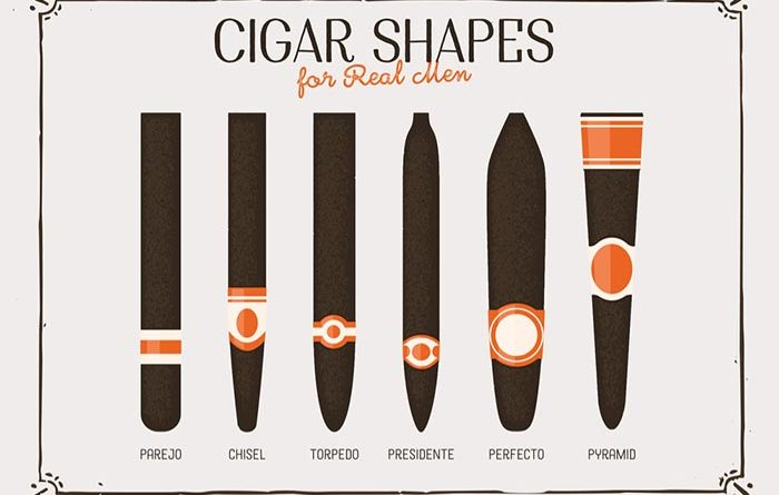 Cigar Sizes And Shapes Guide