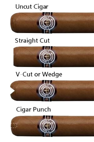 Types Of Cigar Cuts